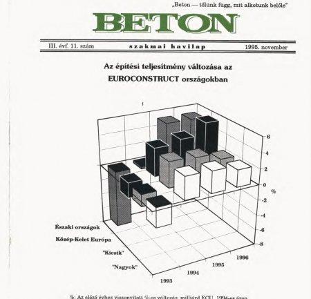 1995. november III. évf. 11. szám