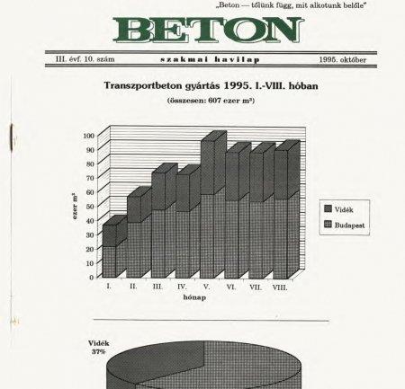 1995. október III. évf. 10. szám