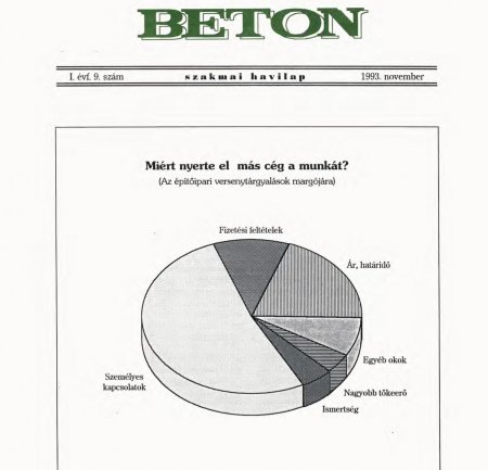 1993. november I. évf. 11. szám