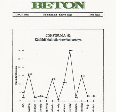 1993. július I. évf. 5. szám